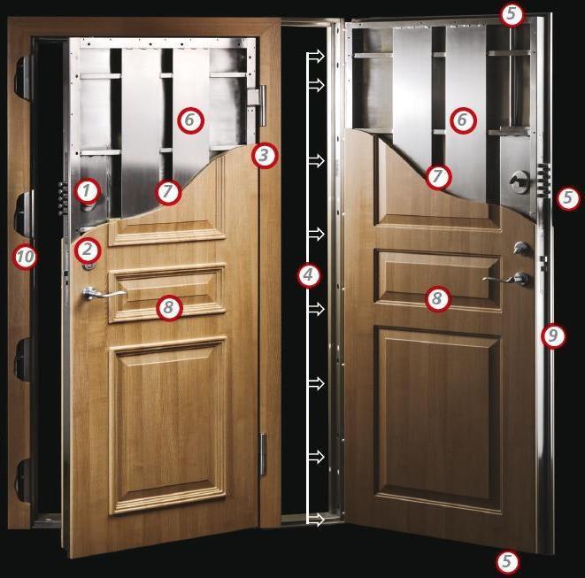 Power Features For Skydas Premium Metal Doors